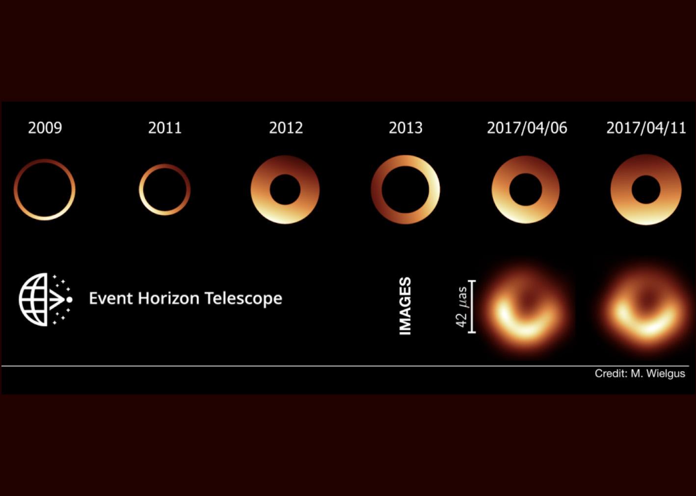 """El Telescopio del Horizonte de Sucesos muestra la """"bamboleante"""" sombra del agujero negro de M87"""