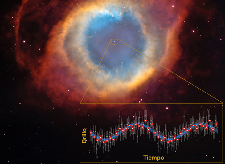 A companion star: possible origin of the complex shapes of planetary nebulae