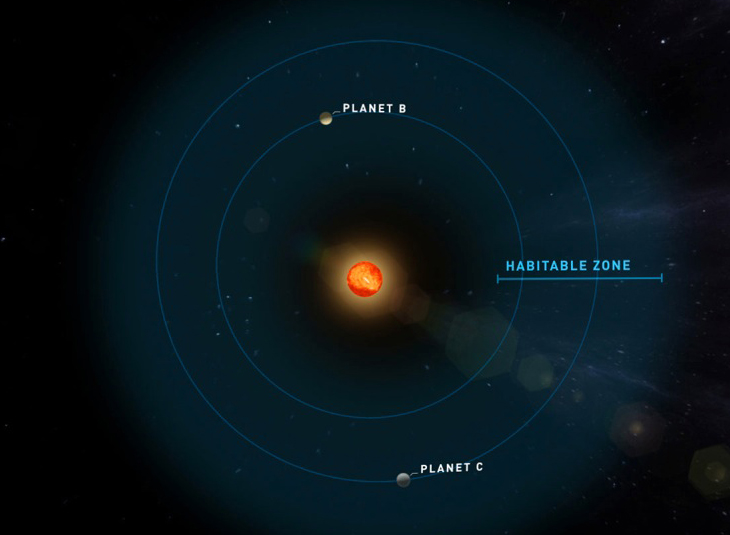 CARMENES finds two temperate terrestrial planets around Teegarden´s star, a small nearby star