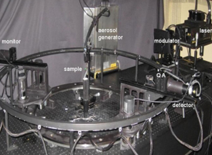 IAA cosmic dust laboratory reinvents itself to study the detection of coronavirus on surfaces