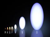 Stellar spectral classification by Morgan & Keenan