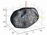 Gráfica resultante del modelado de un cometa